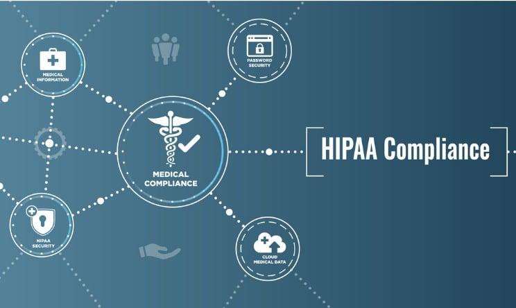 Aprio-HIPAA-compliance-health-image