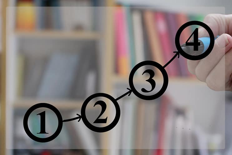 4 step process to discover best board portal software
