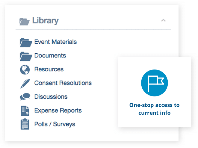 One-stop access to current info with Aprio board portal software