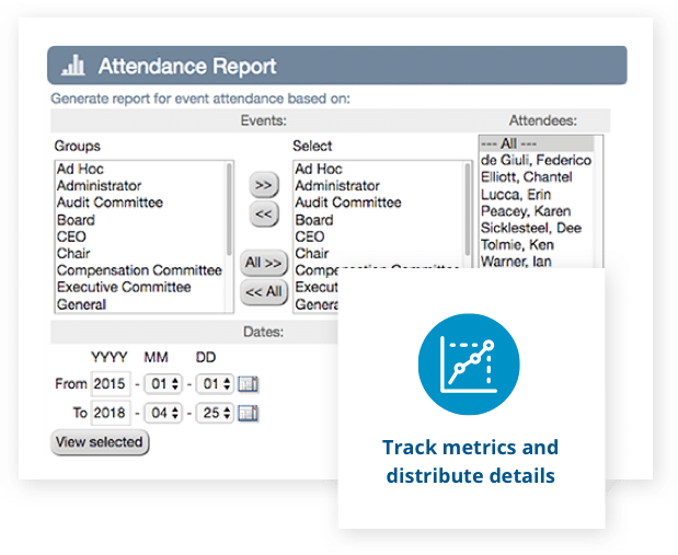 Track metrics and distribute details with Aprio board portal software